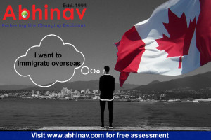 Canada Express Entry Programs
