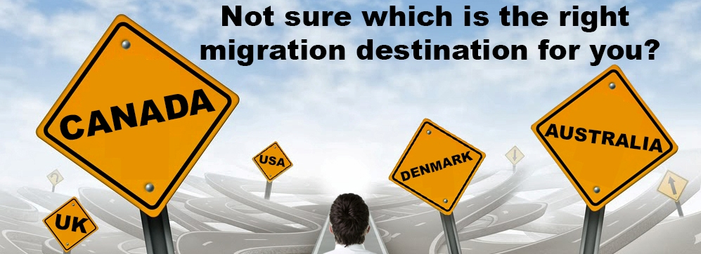 Business immigration services in India